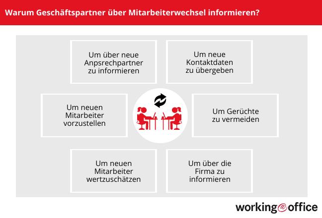 Aufhebungsvertrag Muster Infos Arbeitsrecht 2021 0