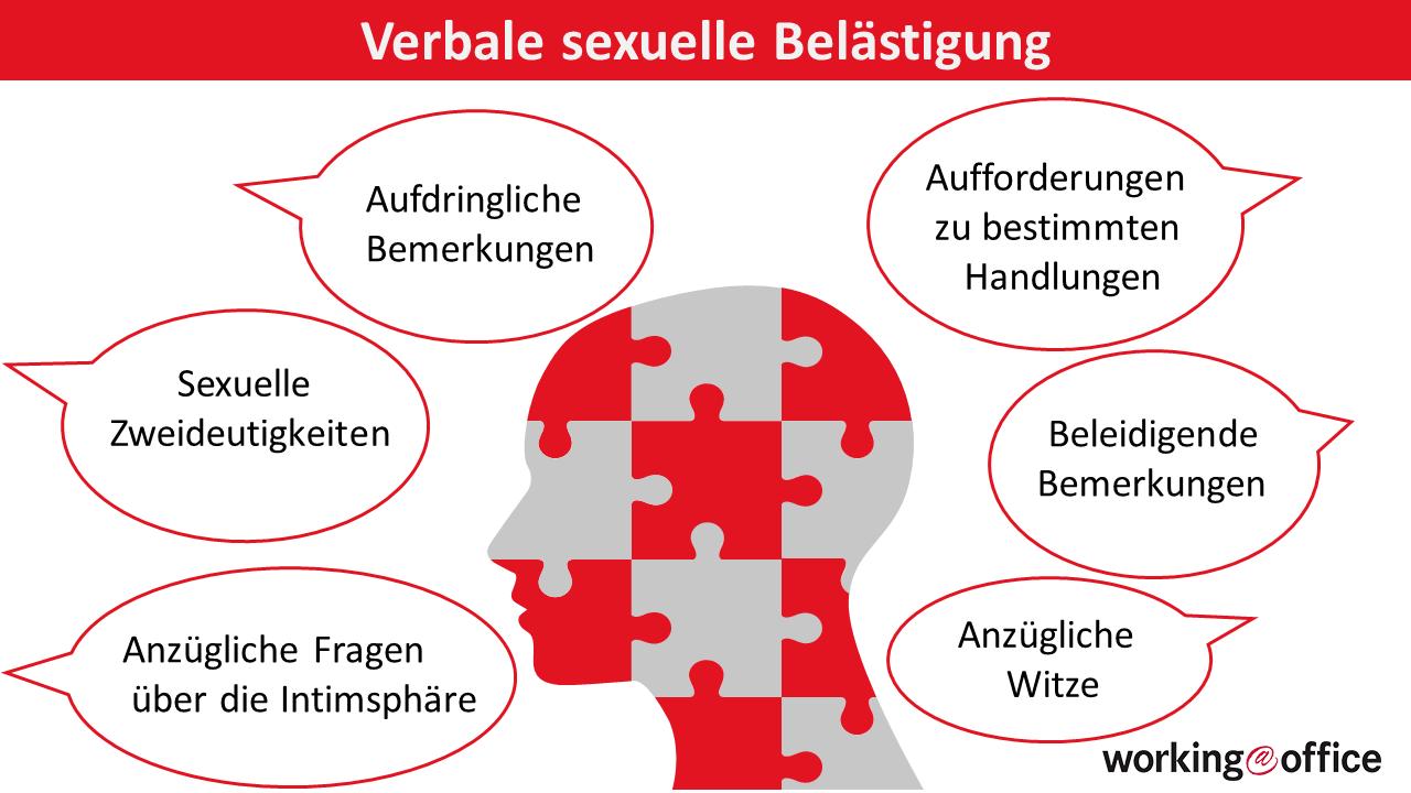 Was Ist Sexuelle Belastigung 2